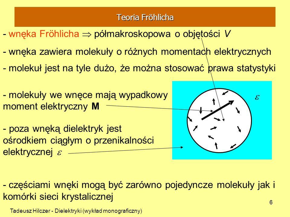 - wnęka Fröhlicha  półmakroskopowa o objętości V