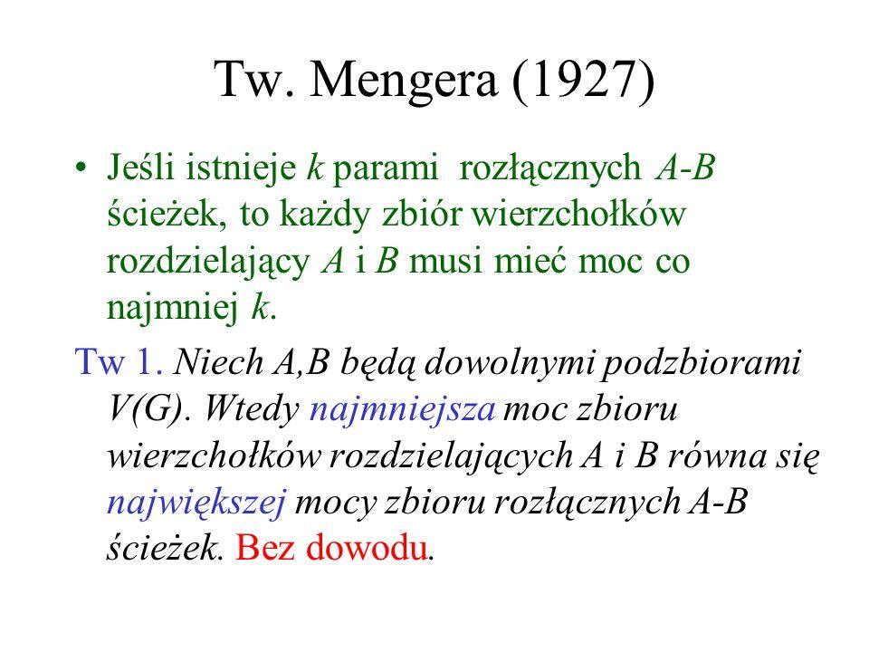 Tw. Mengera (1927) Jeśli istnieje k parami rozłącznych A-B ścieżek, to każdy zbiór wierzchołków rozdzielający A i B musi mieć moc co najmniej k.