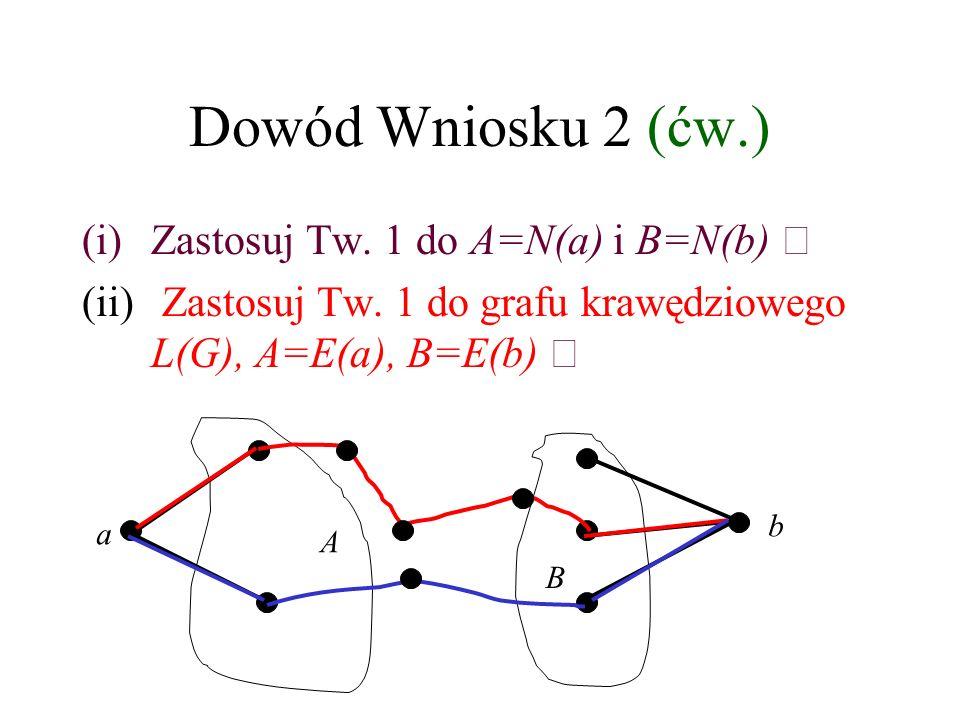 Dowód Wniosku 2 (ćw.) Zastosuj Tw. 1 do A=N(a) i B=N(b) 