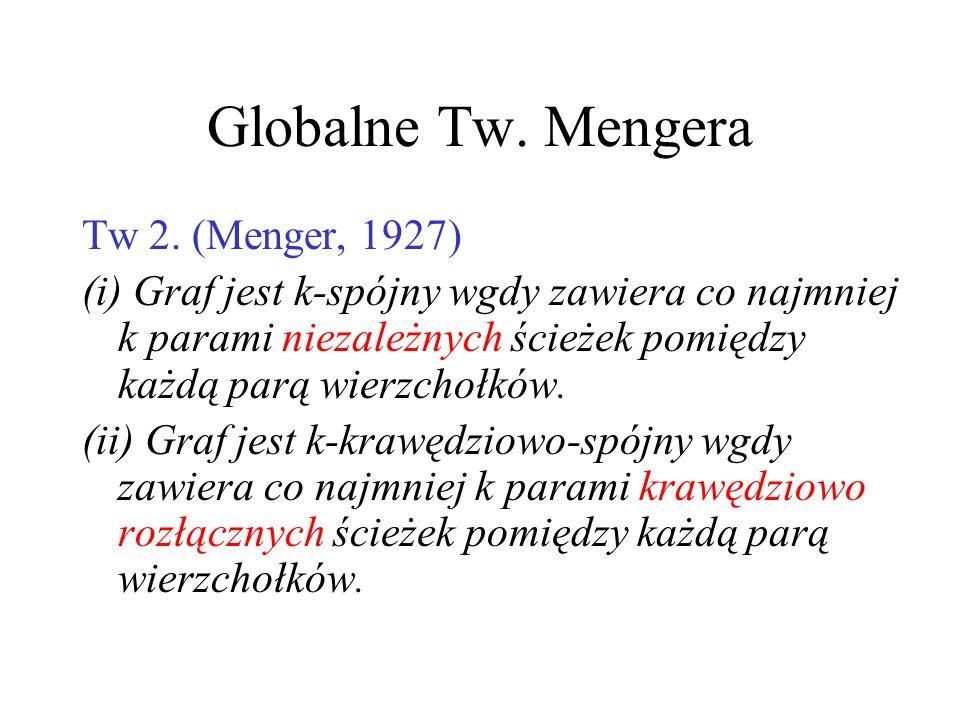 Globalne Tw. Mengera Tw 2. (Menger, 1927)