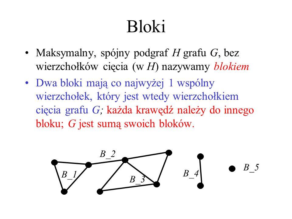 Bloki Maksymalny, spójny podgraf H grafu G, bez wierzchołków cięcia (w H) nazywamy blokiem.