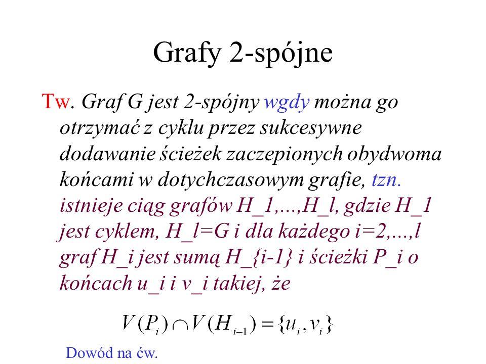 Grafy 2-spójne