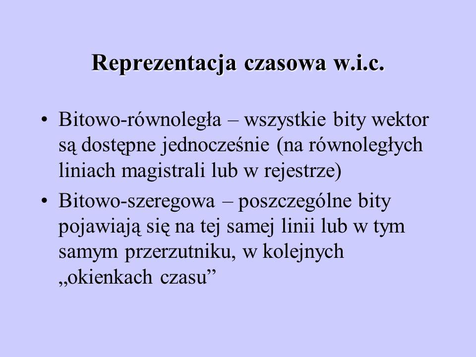Reprezentacja czasowa w.i.c.