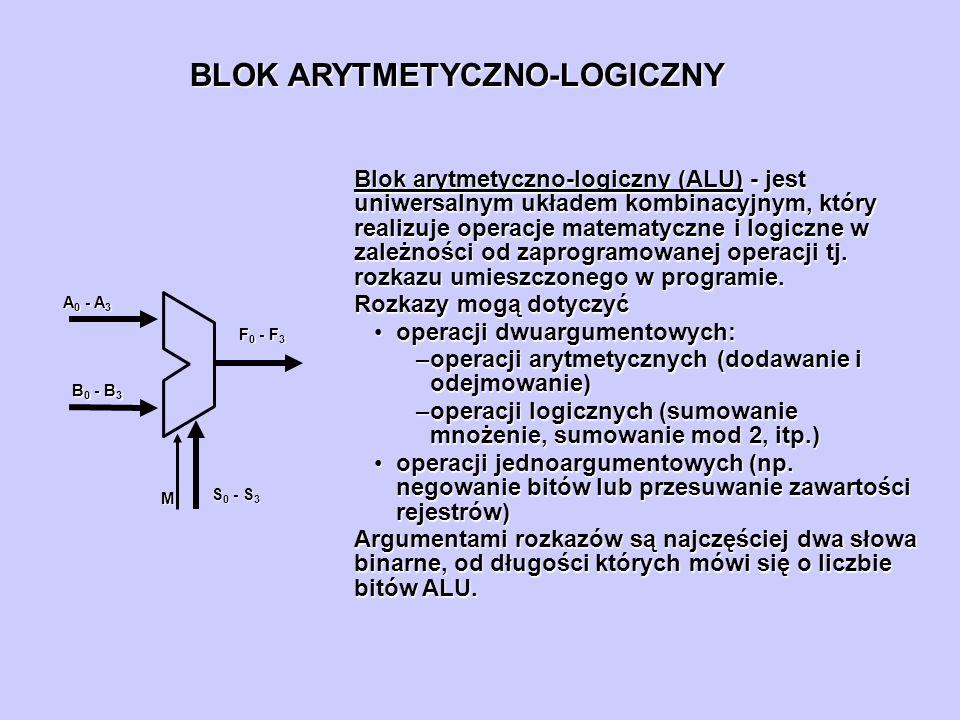 BLOK ARYTMETYCZNO-LOGICZNY