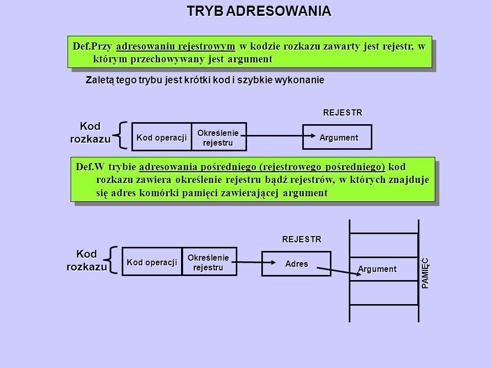 TRYB ADRESOWANIADef.Przy adresowaniu rejestrowym w kodzie rozkazu zawarty jest rejestr, w którym przechowywany jest argument.