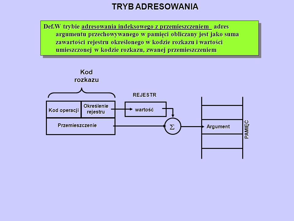 TRYB ADRESOWANIA
