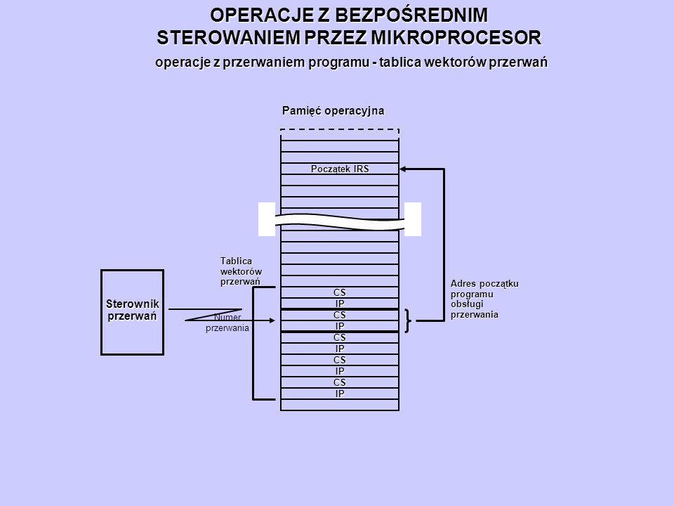 OPERACJE Z BEZPOŚREDNIM STEROWANIEM PRZEZ MIKROPROCESOR operacje z przerwaniem programu - tablica wektorów przerwań