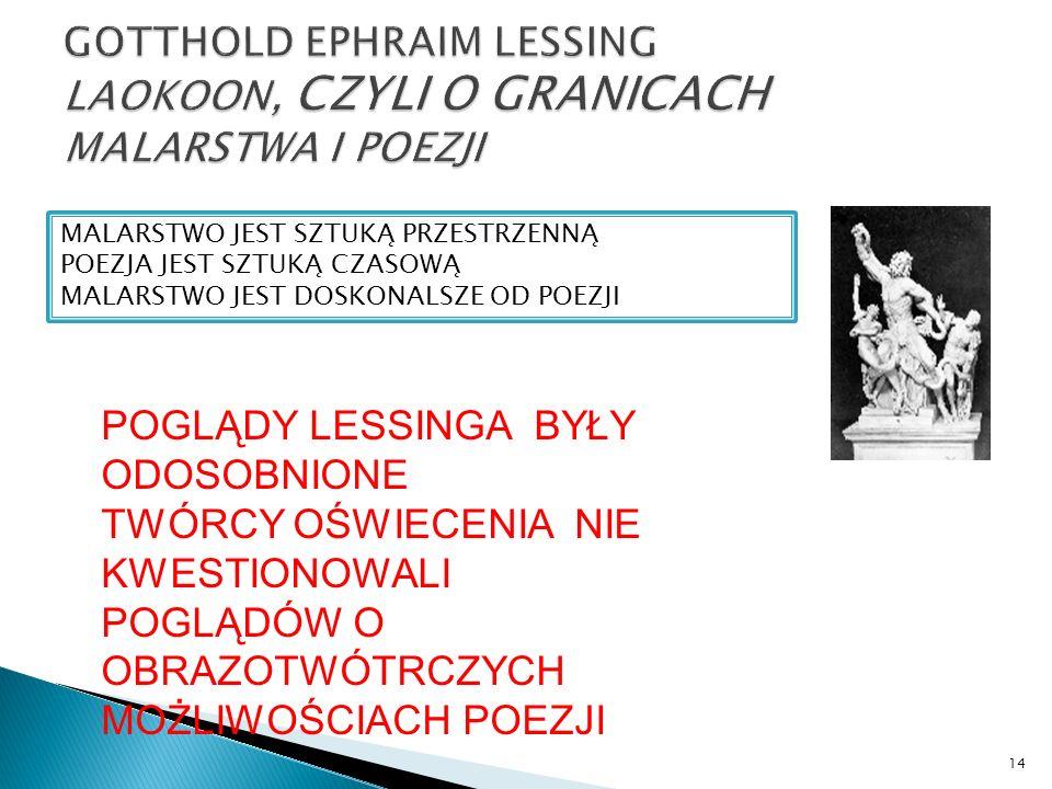 GOTTHOLD EPHRAIM LESSING LAOKOON, CZYLI O GRANICACH MALARSTWA I POEZJI