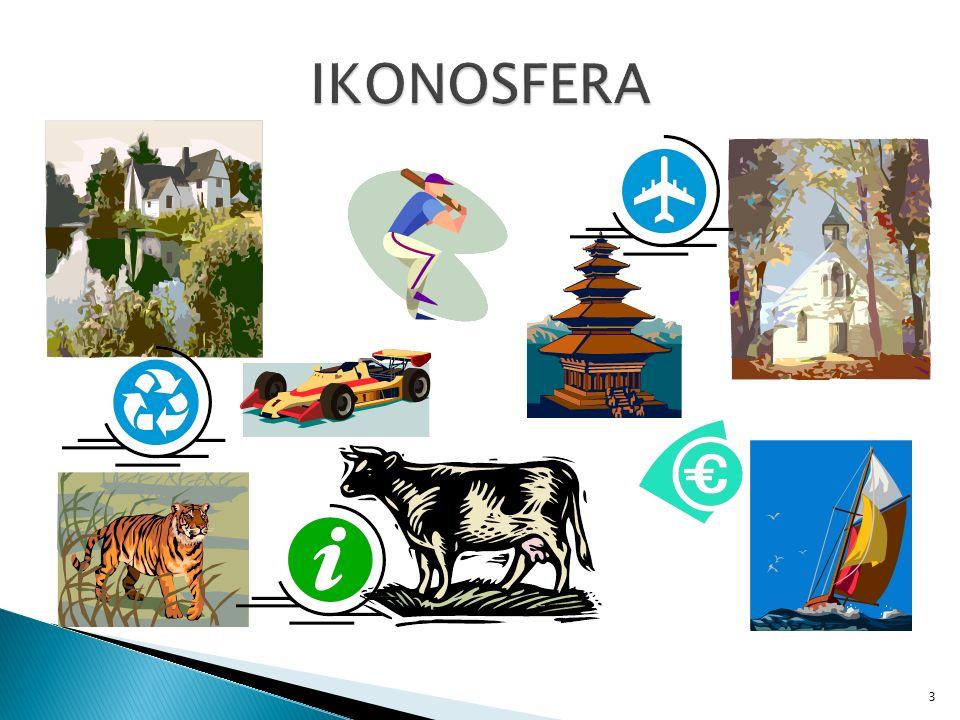 IKONOSFERA