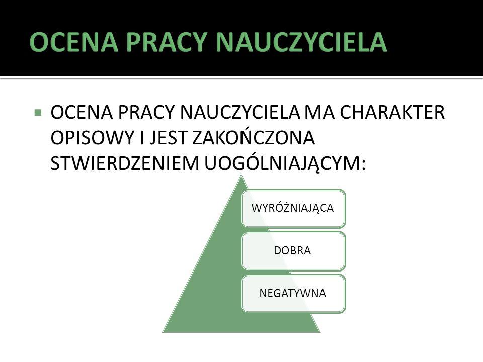 OCENA PRACY NAUCZYCIELA