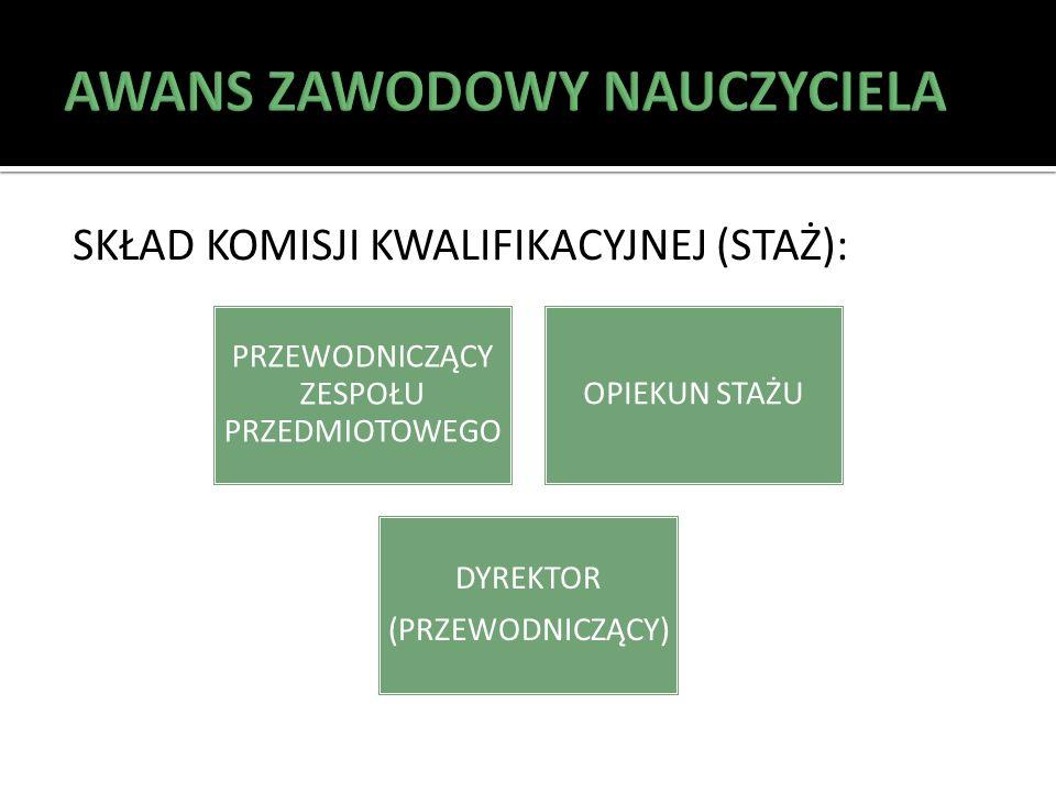 AWANS ZAWODOWY NAUCZYCIELA