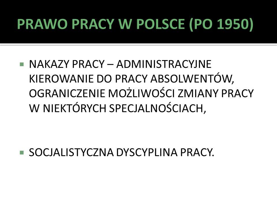 PRAWO PRACY W POLSCE (PO 1950)
