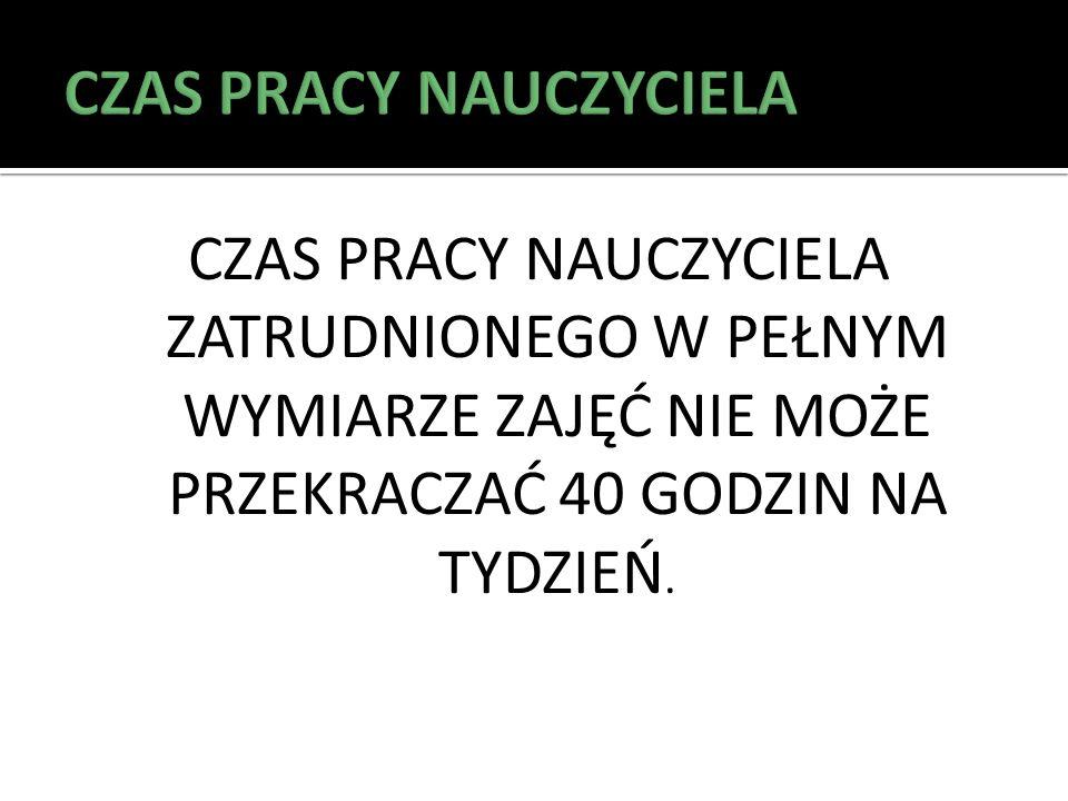 CZAS PRACY NAUCZYCIELA
