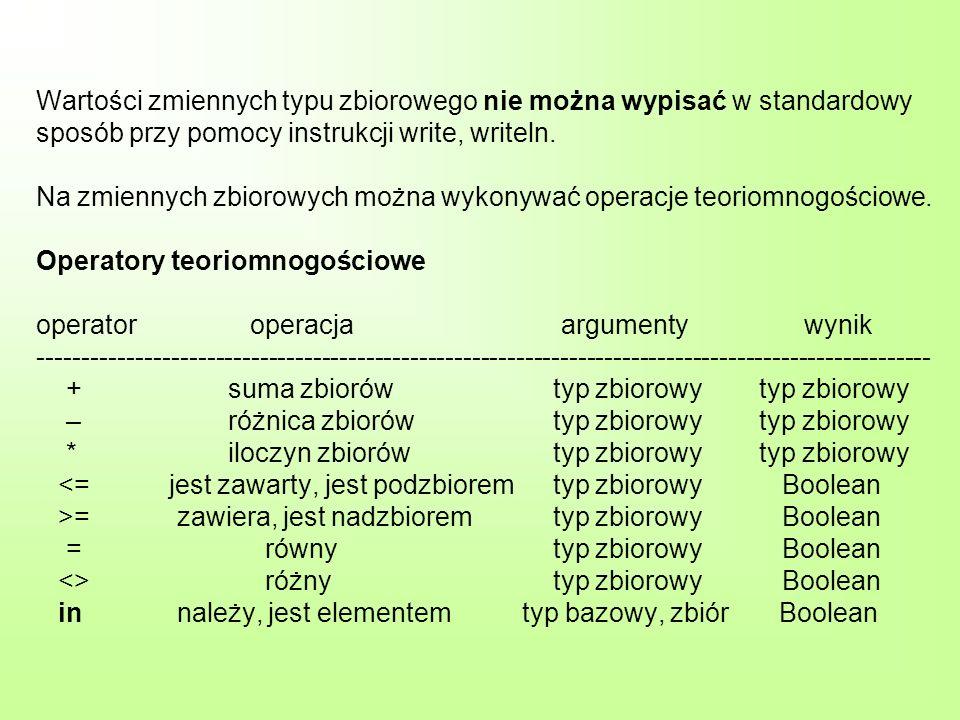 Wartości zmiennych typu zbiorowego nie można wypisać w standardowy sposób przy pomocy instrukcji write, writeln.
