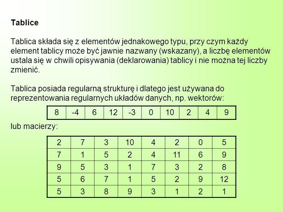 Tablice Tablica składa się z elementów jednakowego typu, przy czym każdy element tablicy może być jawnie nazwany (wskazany), a liczbę elementów ustala się w chwili opisywania (deklarowania) tablicy i nie można tej liczby zmienić. Tablica posiada regularną strukturę i dlatego jest używana do reprezentowania regularnych układów danych, np. wektorów: lub macierzy: