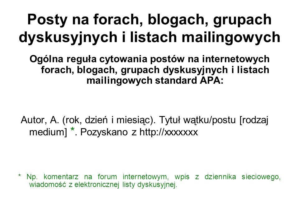 Posty na forach, blogach, grupach dyskusyjnych i listach mailingowych