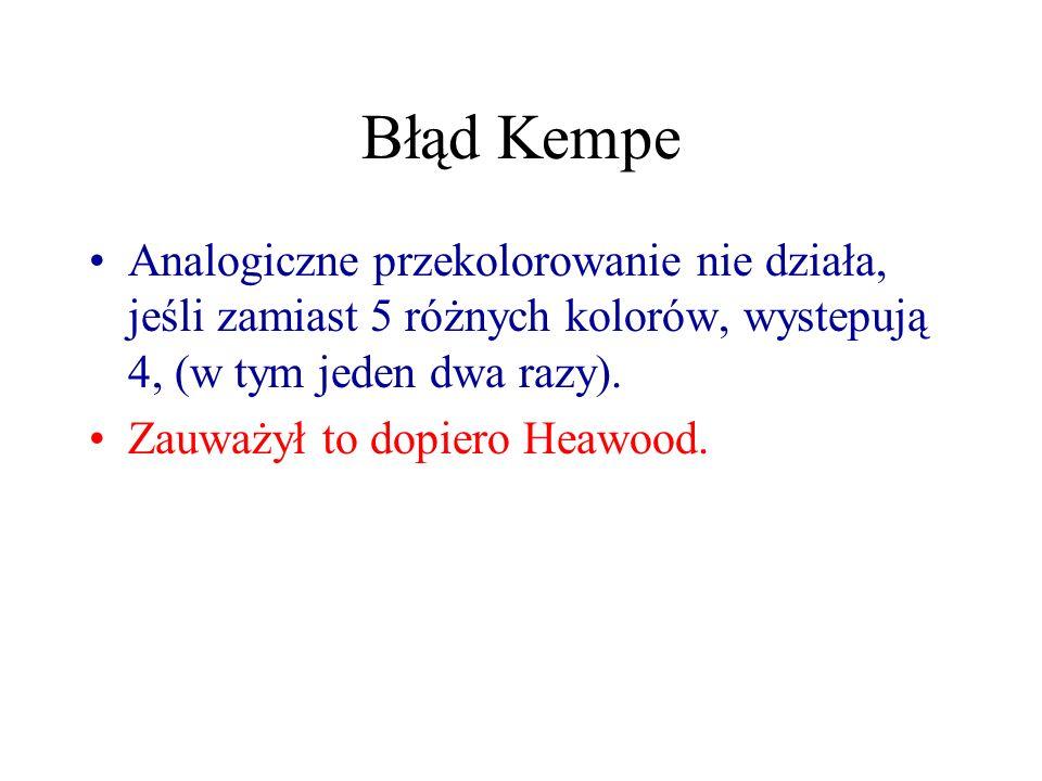 Błąd Kempe Analogiczne przekolorowanie nie działa, jeśli zamiast 5 różnych kolorów, wystepują 4, (w tym jeden dwa razy).
