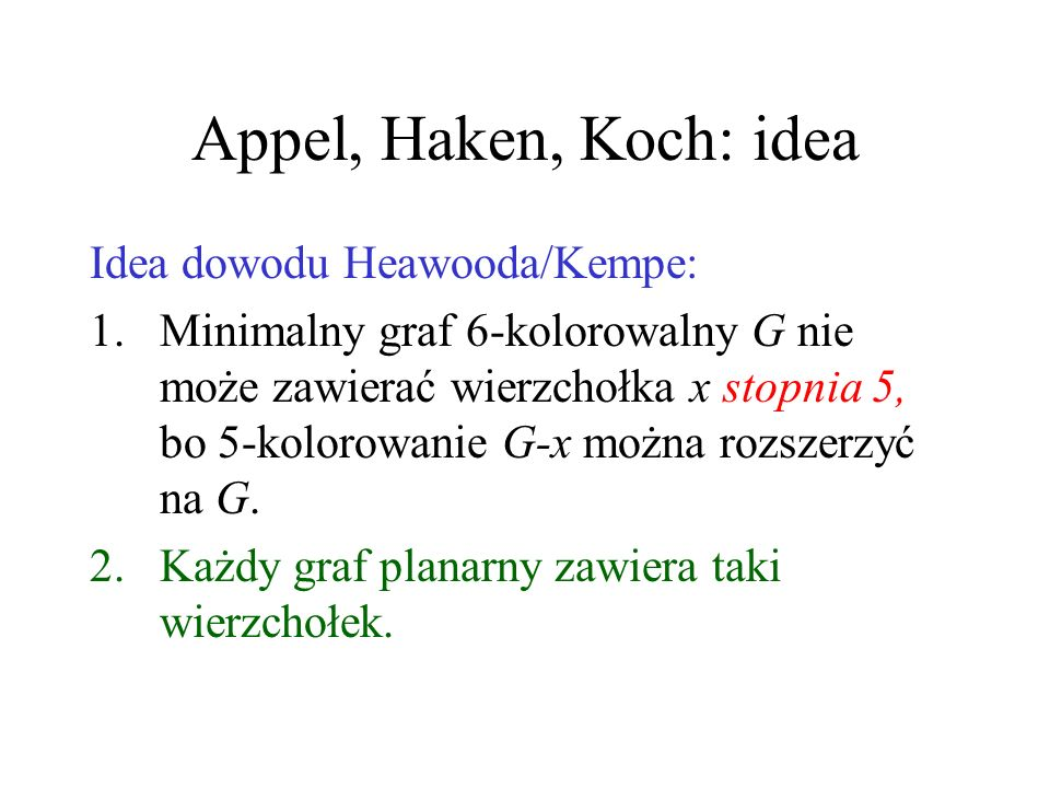 Appel, Haken, Koch: idea Idea dowodu Heawooda/Kempe: