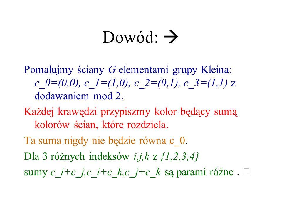 Dowód:  Pomalujmy ściany G elementami grupy Kleina: c_0=(0,0), c_1=(1,0), c_2=(0,1), c_3=(1,1) z dodawaniem mod 2.