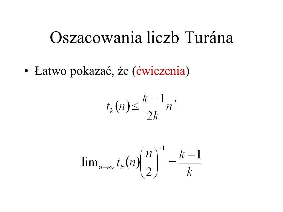 Oszacowania liczb Turána