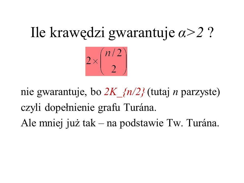 Ile krawędzi gwarantuje α>2