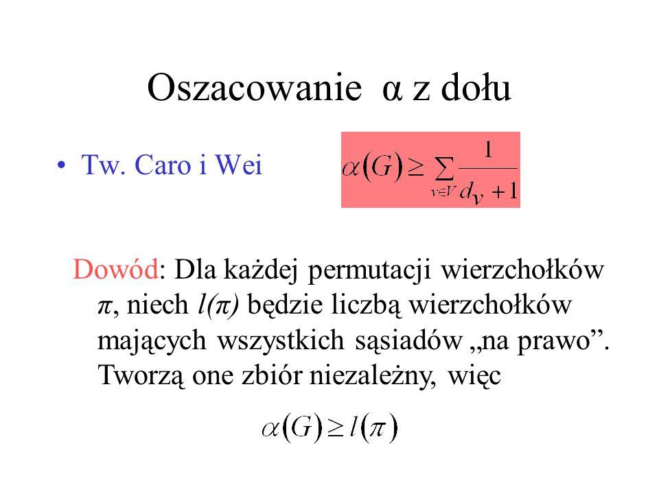Oszacowanie α z dołu Tw. Caro i Wei