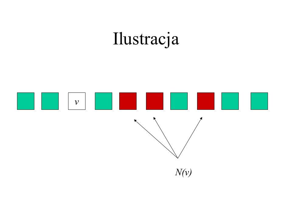 Ilustracja v N(v)