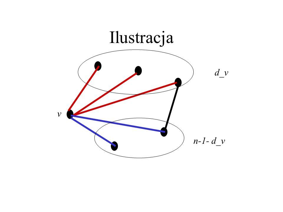 Ilustracja d_v v n-1- d_v