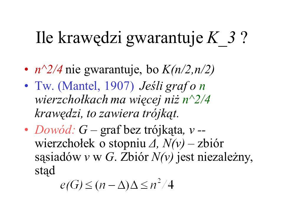 Ile krawędzi gwarantuje K_3