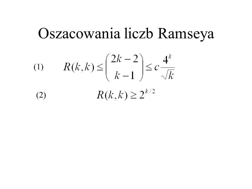 Oszacowania liczb Ramseya