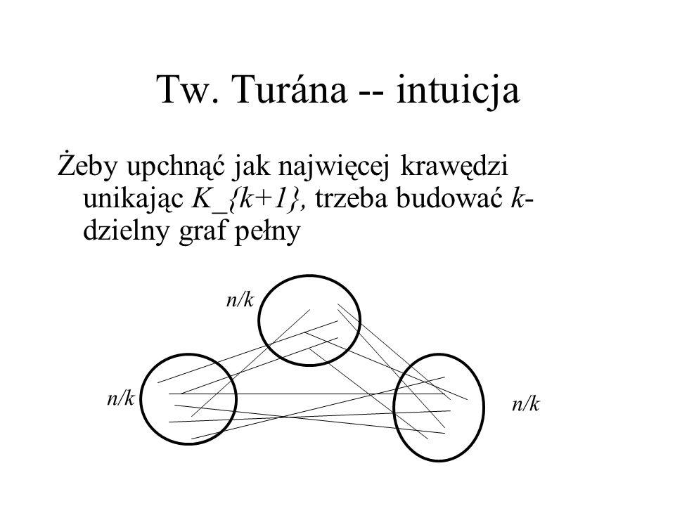 Tw. Turána -- intuicja Żeby upchnąć jak najwięcej krawędzi unikając K_{k+1}, trzeba budować k-dzielny graf pełny.