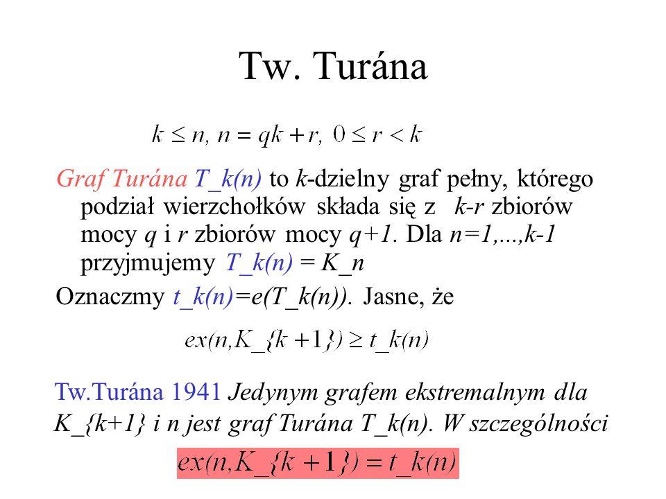 Tw. Turána