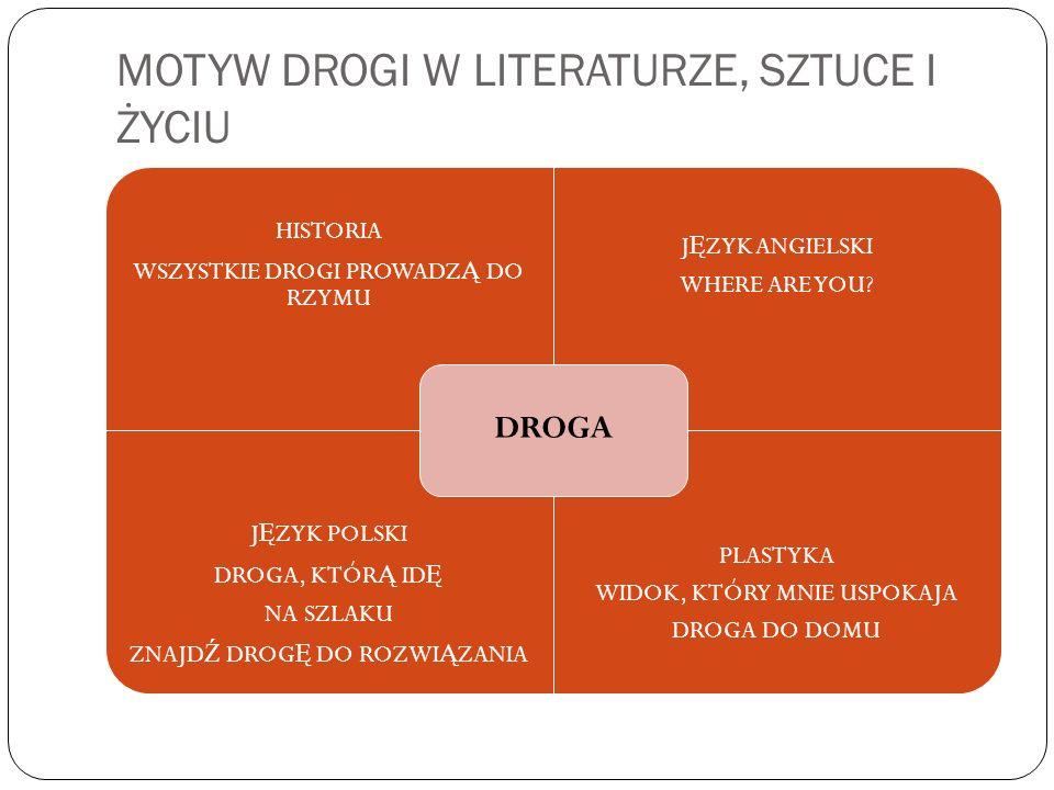 MOTYW DROGI W LITERATURZE, SZTUCE I ŻYCIU
