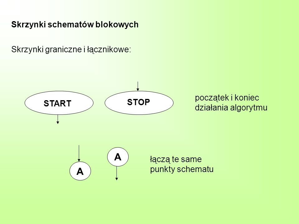 A A Skrzynki schematów blokowych Skrzynki graniczne i łącznikowe: