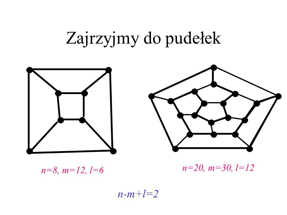 Zajrzyjmy do pudełek n=20, m=30, l=12 n=8, m=12, l=6 n-m+l=2