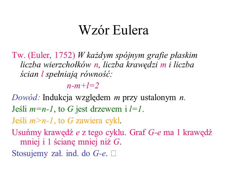 Wzór Eulera Tw. (Euler, 1752) W każdym spójnym grafie płaskim liczba wierzchołków n, liczba krawędzi m i liczba ścian l spełniają równość: