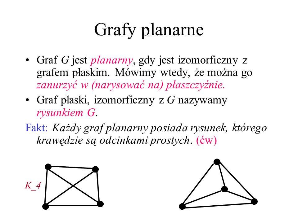 Grafy planarne Graf G jest planarny, gdy jest izomorficzny z grafem płaskim. Mówimy wtedy, że można go zanurzyć w (narysować na) płaszczyźnie.