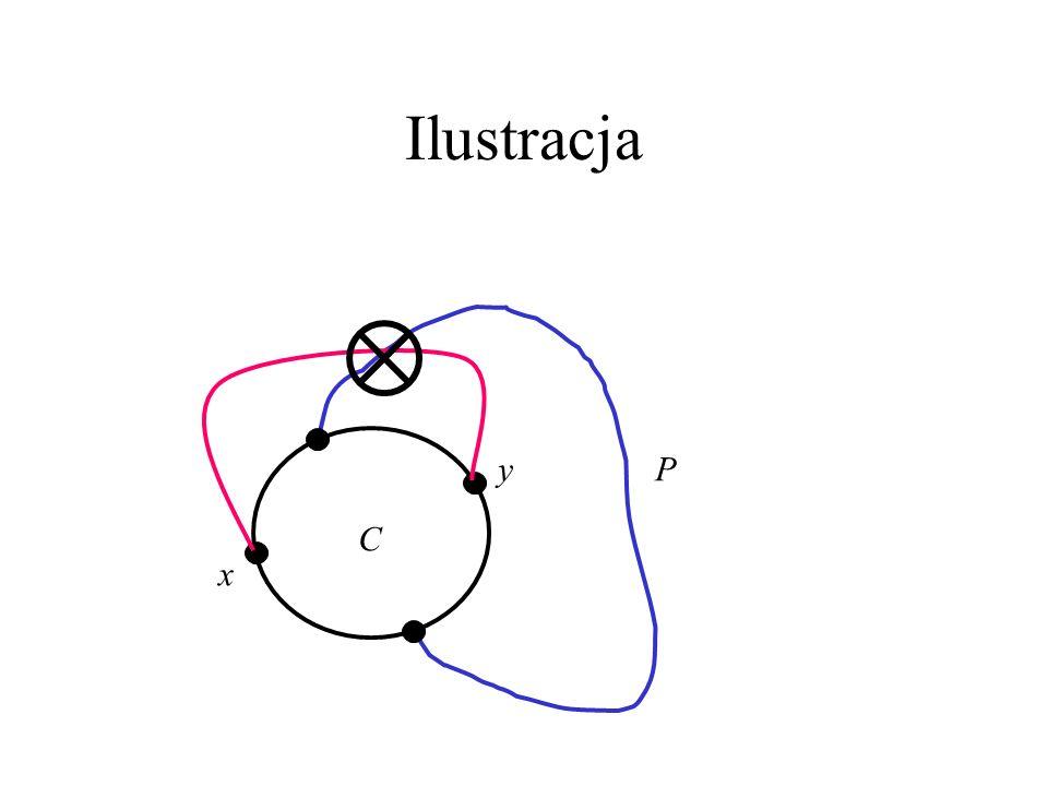 Ilustracja y P C x