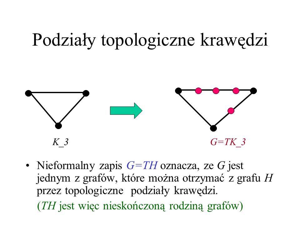 Podziały topologiczne krawędzi