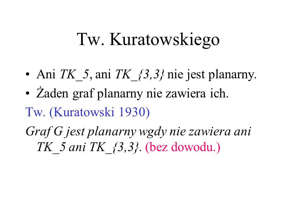 Tw. Kuratowskiego Ani TK_5, ani TK_{3,3} nie jest planarny.