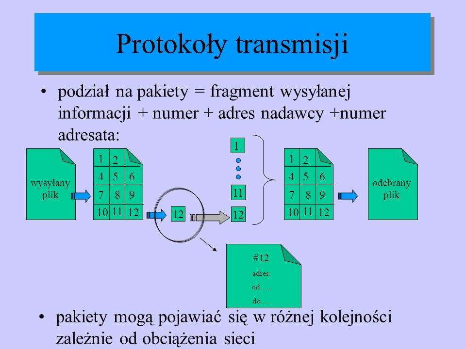 Protokoły transmisji podział na pakiety = fragment wysyłanej informacji + numer + adres nadawcy +numer adresata: