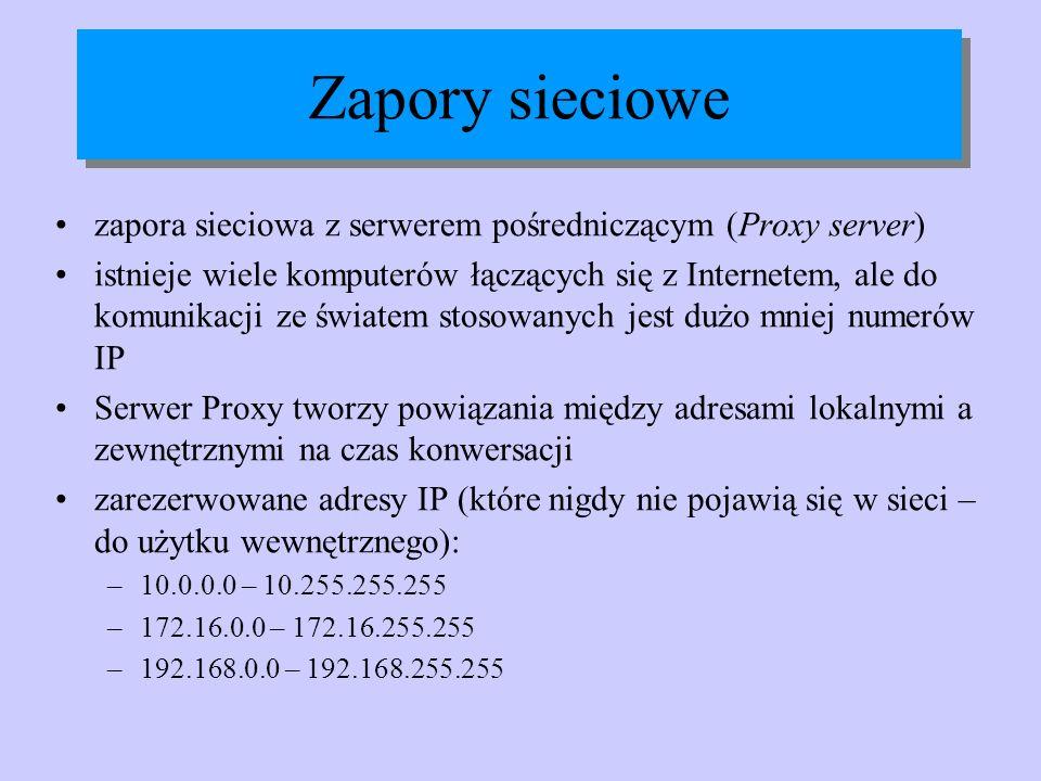 Zapory sieciowe zapora sieciowa z serwerem pośredniczącym (Proxy server)