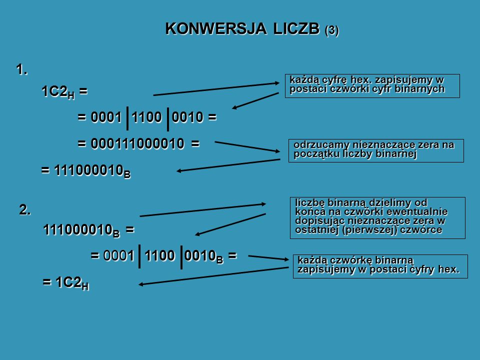 KONWERSJA LICZB (3) 1. 1C2H = = 0001 1100 0010 = = 000111000010 =