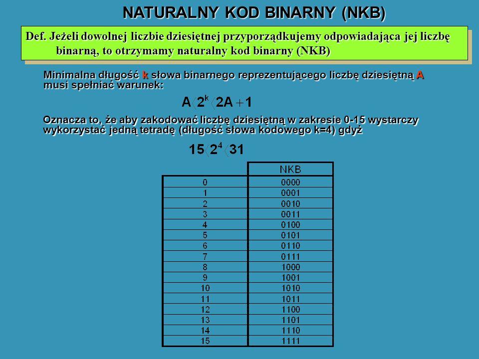 NATURALNY KOD BINARNY (NKB)