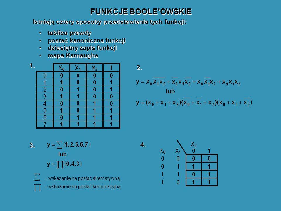 FUNKCJE BOOLE'OWSKIE Istnieją cztery sposoby przedstawienia tych funkcji: tablica prawdy. postać kanoniczna funkcji.