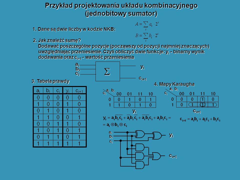 Przykład projektowania układu kombinacyjnego (jednobitowy sumator)
