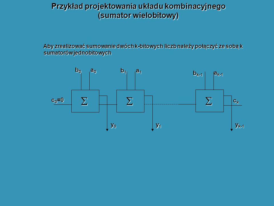 Przykład projektowania układu kombinacyjnego (sumator wielobitowy)