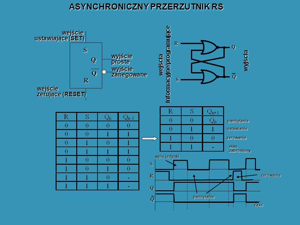 ASYNCHRONICZNY PRZERZUTNIK RS wejścia informacyjne/programujące