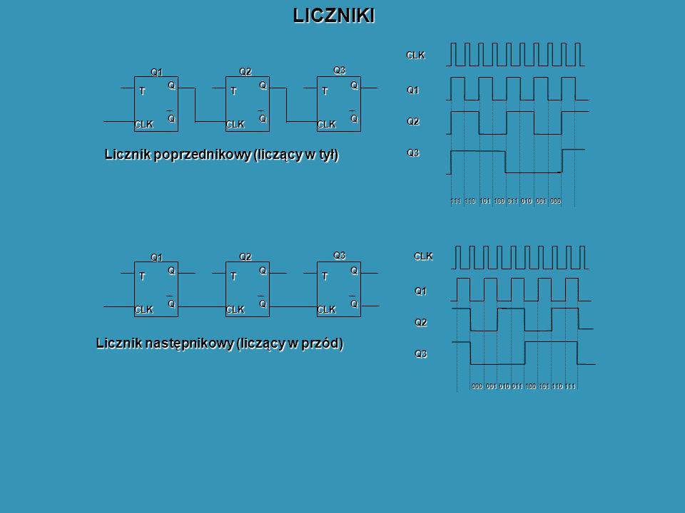 LICZNIKI Licznik poprzednikowy (liczący w tył)