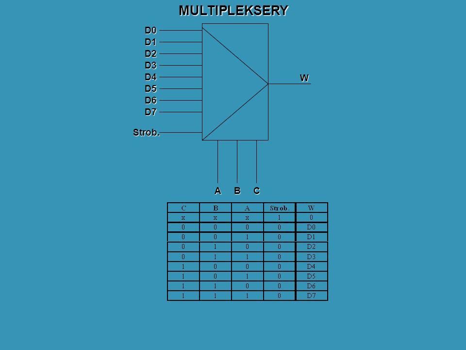 MULTIPLEKSERY D0 D1 D2 D3 D4 W D5 D6 D7 Strob. A B C